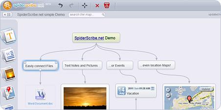 Educación tecnológica: SpiderScribe | Sexto Primaria | Scoop.it