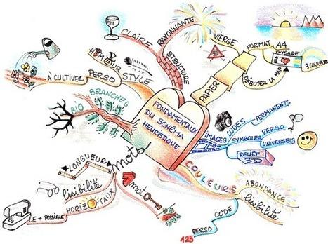 NetPublic » Utilisation des cartes mentales pour des dispositifs pédagogiques (dossier) | Mes outils du web | Scoop.it
