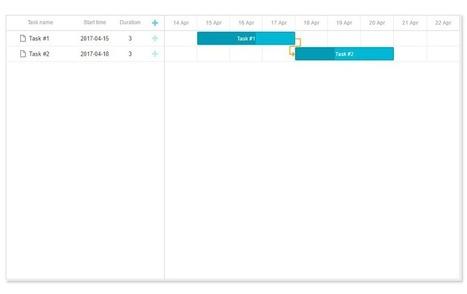 Dhtmlx gantt chart usage with angular js 2 fram dhtmlx gantt chart usage with angular js 2 framework ccuart Gallery