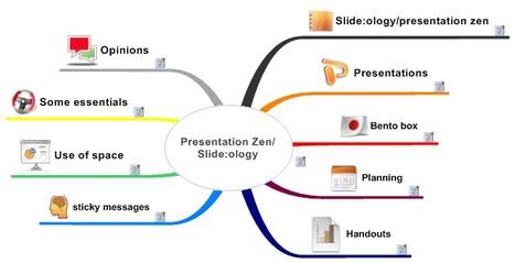 Presentation Zen/ Slide:ology | Communication narrative & Storytelling | Scoop.it