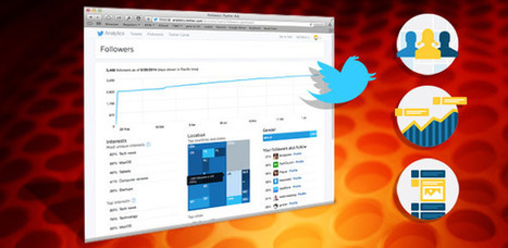 Twitter Opens Analytics Dashboard to All Users - Big Data on Top Tech News | Social Media Headlines | Scoop.it