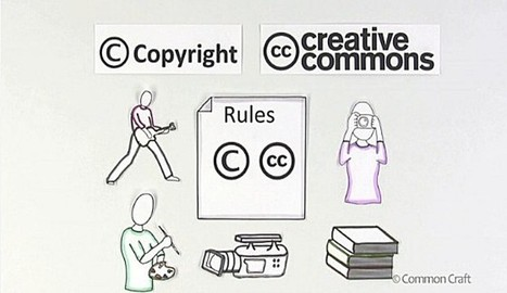 Recursos web para saber más sobre Copyright y Creative Commons - Nerdilandia | Tecnología Educativa e Innovación | Scoop.it