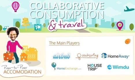 Économie collaborative et tourisme: panorama des acteurs | Médias sociaux et tourisme | Scoop.it