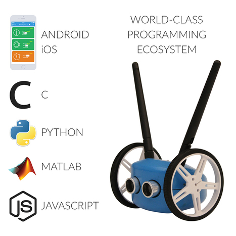 LocoRobo: Master Programming through Robotics | Internet of Things - Lars | Scoop.it