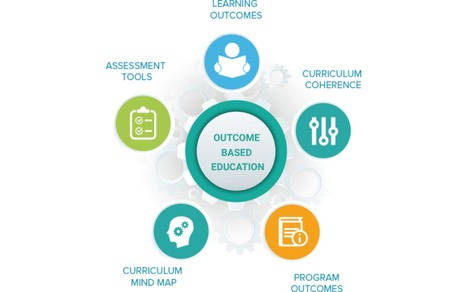 outcome-based education' in Cloud Education ERP and App
