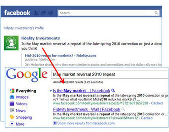 14 Ways to Link Social and SEO | internet marketing, social media | The WWW | Scoop.it