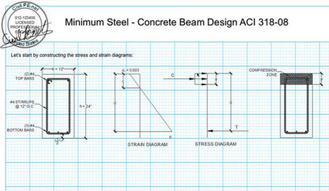 Reinforced Concrete Beam Design Example | Recta