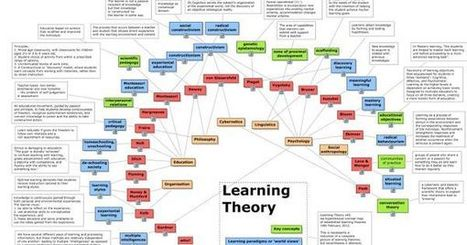 General Education | The 21st Century | Scoop.it