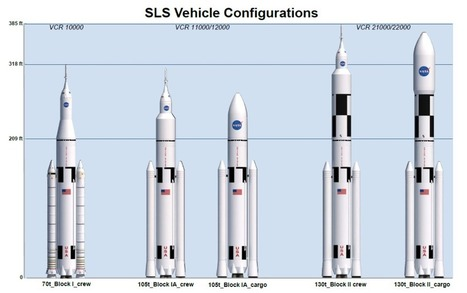 SkyLab II, Inspiration Mars and Promoting SLS | The NewSpace Daily | Scoop.it