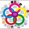 Digital Learning for EAL