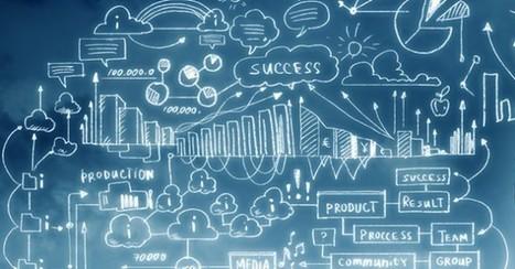 Quels sont les piliers du transmédia en 2014? | FrenchWeb ... | INSPIRATIONS Transmédia | Scoop.it