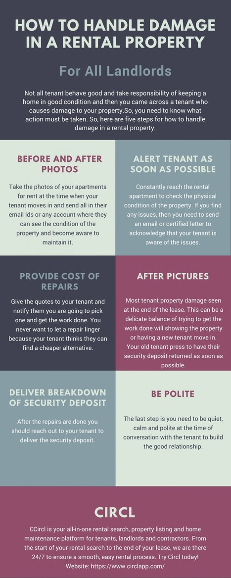 How to handle damage in a rental property   Visual.ly   Circlapp - Real Estate Rental Services   Scoop.it