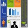 Antitrust, Bribery, Fraud, Corruption, Conflicts of Interest