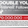 FOLLOWERS - Double Your Pinterest Followers In Five Minutes Per Day [Infographic] | Pinterest for Business | Scoop.it