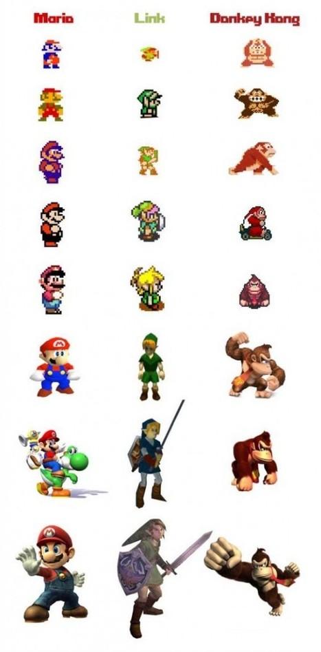 Evolution of Nintendo Characters | All Geeks | Scoop.it