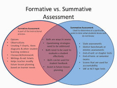 Life of an Educator: Have 'summative' assessments become obsolete? | Engagement Based Teaching and Learning | Scoop.it