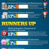 B2B Sales & Marketing Insider