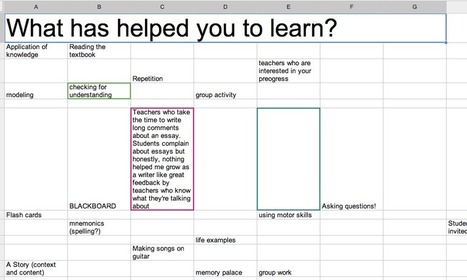 Creating Classroom Discussions with Google Sheets   Feedback! (Formative Assessment Process or Standards-based Grading)   Scoop.it