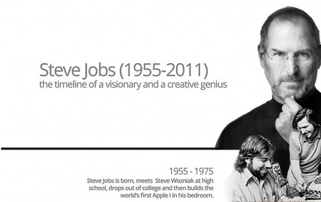 Steve Jobs Timeline ★ Visual.ly | infographies | Scoop.it
