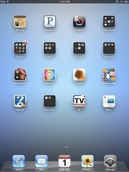 What's on Your iPad – with Brad Gurgel — iPad Insight | School Leaders on iPads & Tablets | Scoop.it