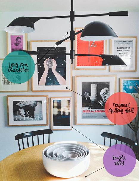 Happy Interior Blog: Why This Room Caught My Eye | Interior Design & Decoration | Scoop.it