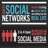 Social Media - Community Management
