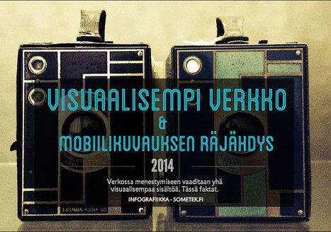 Infograafi: visuaalinen verkko ja mobiilikuvauksen räjähdys   Opeskuuppi   Scoop.it