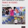 France Economie