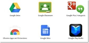 Social Media: Google Apps Para la Educación: Explicación de Cada Aplicación | Social Media | Scoop.it