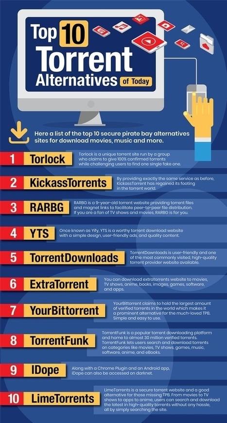 10 alternative torrent sites