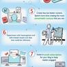 infografias - infographics
