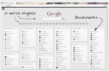 Organiser la page de démarrage de Chrome, Bookolio | On dit quoi ? | Scoop.it