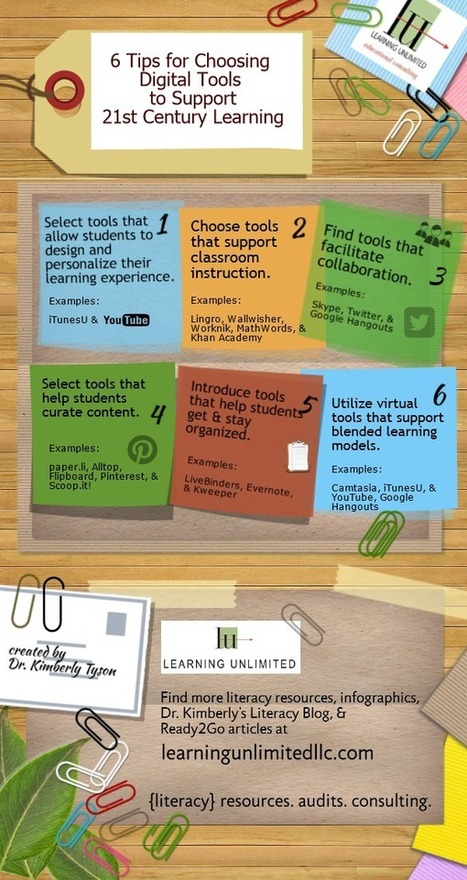 Tips and Tools to Help you Better integrate Technology in Your Instrcution | Elementary Technology Education | Scoop.it
