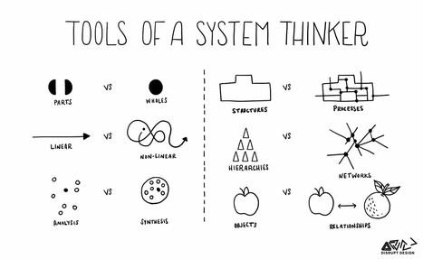 Qq Systems Thinking Diagram