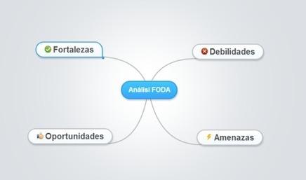Homo - Digital: Desarrolla una Matriz FODA de manera Colaborativa. | Cooperación Universitaria para el Desarrollo Sostenible. MODELO MOP-GECUDES | Scoop.it