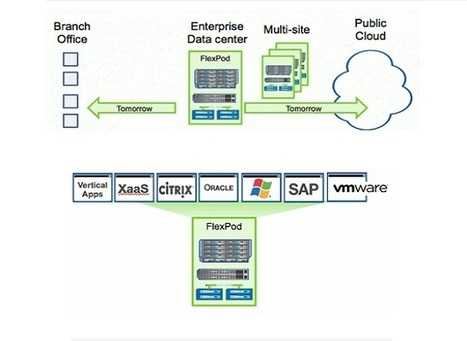 Cisco and Cloud Storage Firm NetApp Extend Partnership, FlexPod Integration | Future of Cloud Computing, IoT and Software Market | Scoop.it