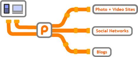 Pixelpipe - Outil de partage de données multiplateforme | #ITyPA Bruno Tison | Scoop.it