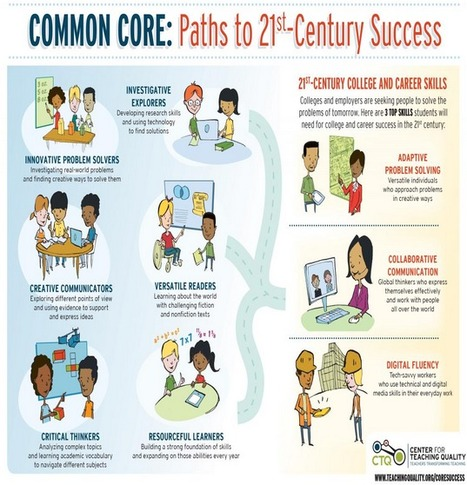 Common Core: Putting Students on Paths to 21st-Century Success | Differentiated and ict Instruction | Scoop.it