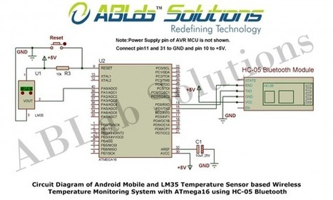 Android Mobile and LM35 Temperature Sensor base