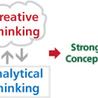 IMC Week 7 - Creativity in Advertising & Blending Creativity with Branding Research