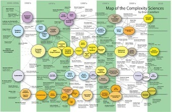 Sociology and Complexity Science blog: New 2015 Version of Map of the Complexity Sciences | CASR3PM | Scoop.it