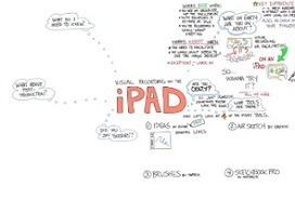 How to Visually Record Ideas Using iPad ~ Educational Technology and Mobile Learning | iPads and 1:1 | Scoop.it