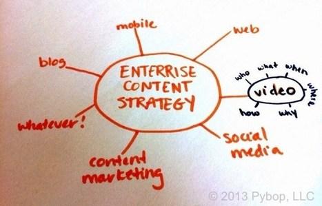 "Sei tipologie di Video per una Strategia di Social Business ""coinvolgente"" | Social media culture | Scoop.it"