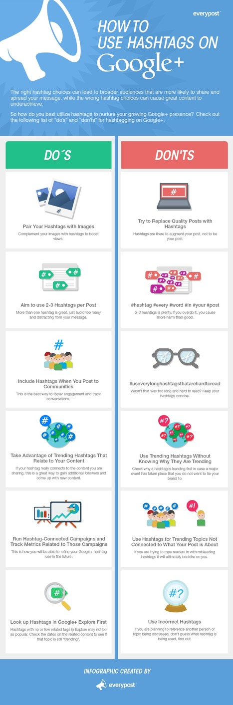 How to Use Hashtags on Google Plus: Do's and Don'ts (Infographic) | Online Marketing | Scoop.it