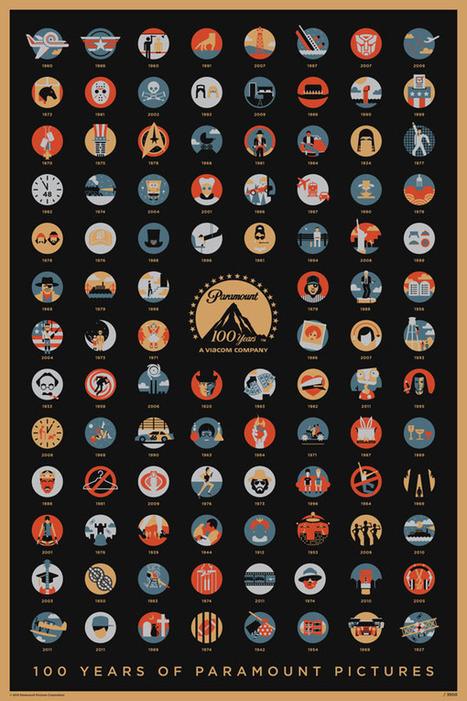 Paramount fête ses 100 ans avec un poster minimaliste - cinemateaser | Minimalistdesign | Scoop.it