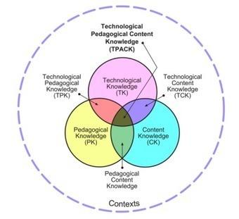 Building e-APAwareness: Steve Kirk | TELT | Scoop.it