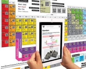 Tabla periódica con códigos QR para saciar tu conocimiento con rapidez | Conocimiento libre y abierto- Humano Digital | Scoop.it