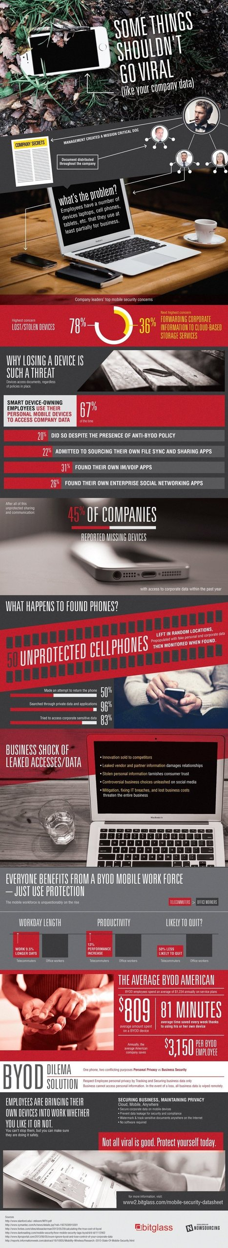 Personal Privacy vs. Business Security | Digital-News on Scoop.it today | Scoop.it