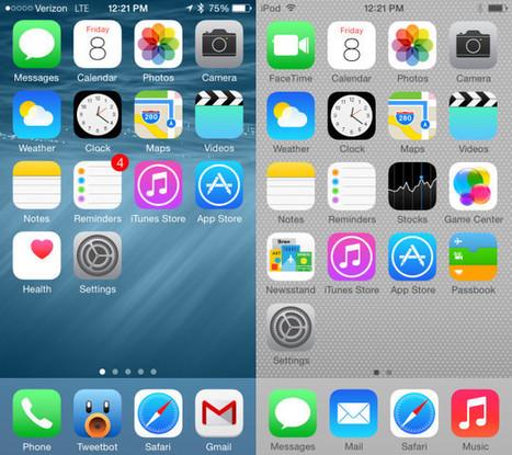 iOS 8 vs iOS 7: 5 Things iPad Owners Need to Know - Gotta Be Mobile | It-teknik i skolan | Scoop.it