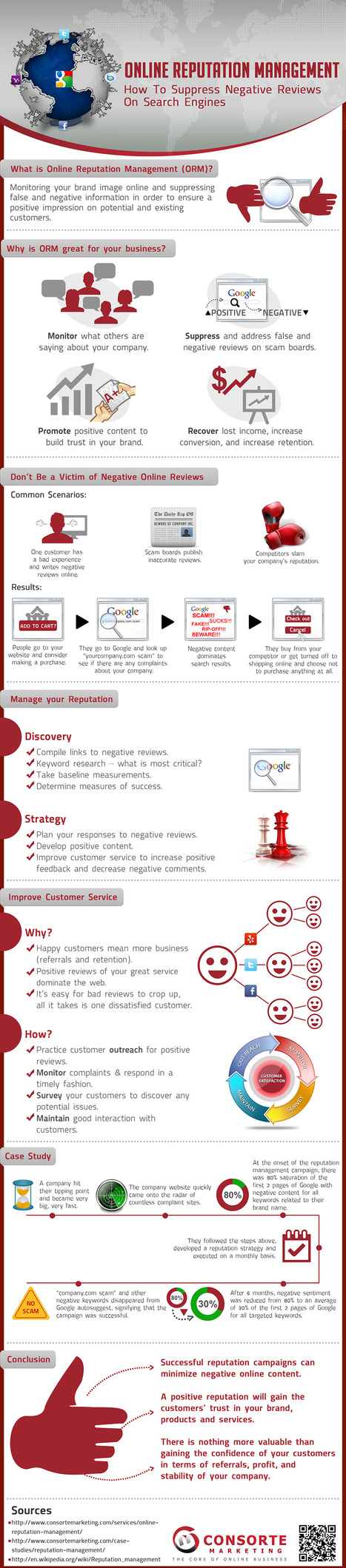 Online reputation management [Infographic] | Time to Learn | Scoop.it